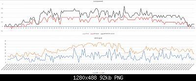 Arriva l'estate: confronto schermi solare-scostamenti-wind-solar-18-08-2020-forum.jpg