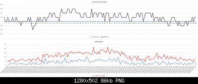 Arriva l'estate: confronto schermi solare-scostamento-davis-wind-gust-18-08-2020-suolo.jpg