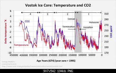 Disinformazione meteorologica e mass media: WHY ?-external-content.duckduckgo.com.png