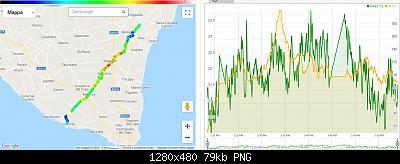 MeteoTracker - la stazione meteo mobile-seconda-sessione-.jpg