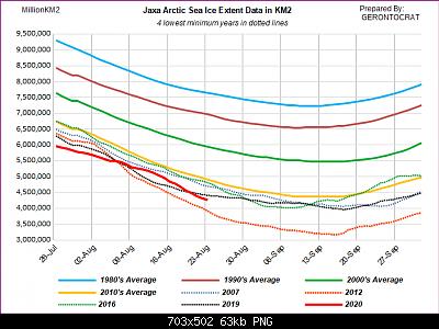 Artico verso l'abisso... eppure lo dicevamo che...-jaxa-arc4.png