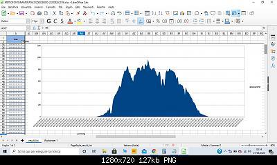 Sicilia - Luglio/Agosto/Settembre 2020-screenshot-97-.jpg