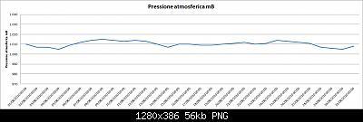 Nowcasting FVG - Veneto Orientale e Centrale SETTEMBRE 2020-202008-02.jpg