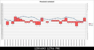 Nowcasting FVG - Veneto Orientale e Centrale SETTEMBRE 2020-202008-03.jpg