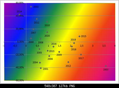 31 Agosto: estate finita! Anomalie e dati.-cattura-schermata-238-.png