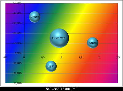 31 Agosto: estate finita! Anomalie e dati.-cattura-schermata-239-.png