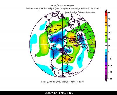 Settembre 2020: anomalie termiche e pluviometriche-wup04fcjph.png