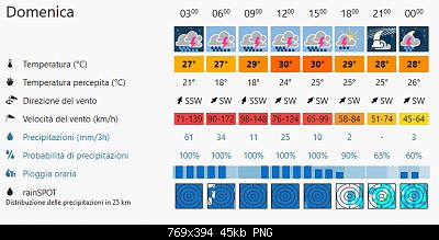 Romagna dal 31 agosto al 06 settembre 2020-screenshot_2020-09-05-minamidaitojima-1-.png