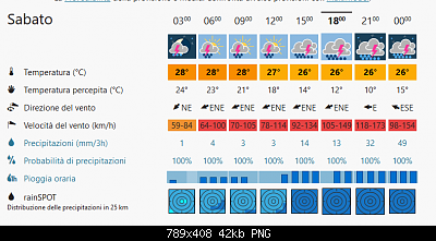 Romagna dal 31 agosto al 06 settembre 2020-screenshot_2020-09-05-minamidaitojima.png