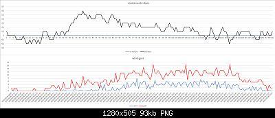 Arriva l'estate: confronto schermi solare-scost-davis-wind-gust-06-09-2020-suolo.jpg
