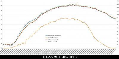 Arriva l'estate: confronto schermi solare-annotazione-2020-09-06-215454.jpg