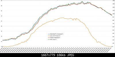 Arriva l'estate: confronto schermi solare-annotazione-2020-09-07-202043.jpg