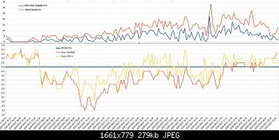 Arriva l'estate: confronto schermi solare-annotazione-2020-09-07-205914.jpg
