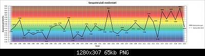31 Agosto: estate finita! Anomalie e dati.-gpt.jpg