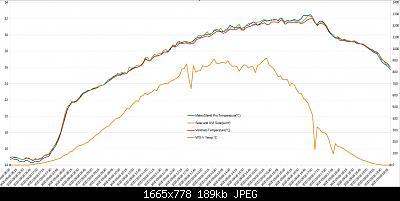 Arriva l'estate: confronto schermi solare-annotazione-2020-09-08-201638.jpg