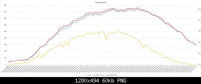 Arriva l'estate: confronto schermi solare-grafici-meteo-08-09-2020-suolo-forum.jpg