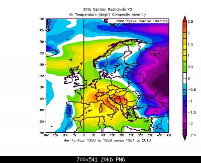 31 Agosto: estate finita! Anomalie e dati.-estate-1950-suolo.png