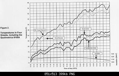 Arriva l'estate: confronto schermi solare-schermata-2020-09-10-14-05-48.png