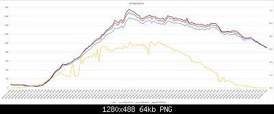 Arriva l'estate: confronto schermi solare-grafici-meteo-11-09-2020-forum.jpg