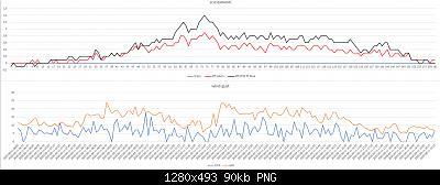 Arriva l'estate: confronto schermi solare-scostamenti-wind-gust-11-09-2020-forum.jpg