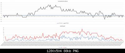 Arriva l'estate: confronto schermi solare-scost-davis-wind-gust-11-09-2020-suolo-forum.jpg