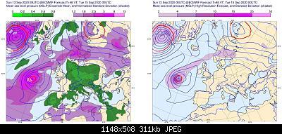 Settembre 2020: analisi e discussioni dei modelli-ps2png-gorax-green-000-6fe5cac1a363ec1525f54343b6cc9fd8-qvfyvi.jpg