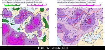 Settembre 2020: analisi e discussioni dei modelli-ps2png-gorax-green-006-6fe5cac1a363ec1525f54343b6cc9fd8-dpbkgw.jpg