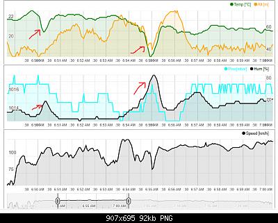 MeteoTracker - la stazione meteo mobile-inversione_2_14-09-20.png