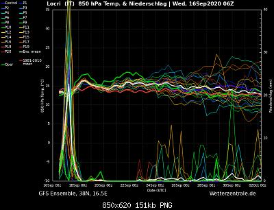 Settembre 2020: analisi e discussioni dei modelli-ens_image.png