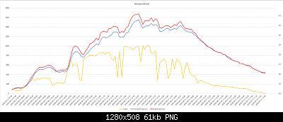 Arriva l'estate: confronto schermi solare-grafici-meteo-17-09-2020-suolo-forum.jpg
