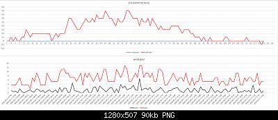 Arriva l'estate: confronto schermi solare-scost-nesa-wind-gust-17-09-2020-suolo-forum.jpg