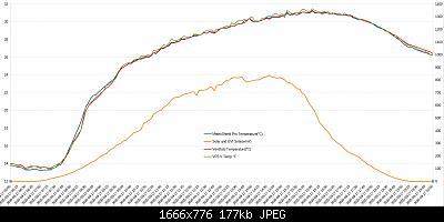 Arriva l'estate: confronto schermi solare-immagine-2020-09-17-205707.jpg