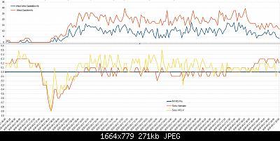 Arriva l'estate: confronto schermi solare-immagine-2020-09-17-211627.jpg