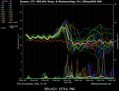 Autunno meteorologico-40802bd0-4881-475d-9b27-f3f382f1a923.png