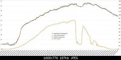 Arriva l'estate: confronto schermi solare-immagine-2020-09-18-210239.jpg