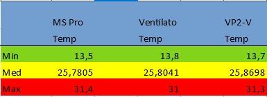 Arriva l'estate: confronto schermi solare-immagine-2020-09-19-110547.jpg