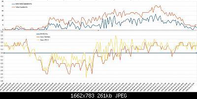Arriva l'estate: confronto schermi solare-immagine-2020-09-19-201244.jpg