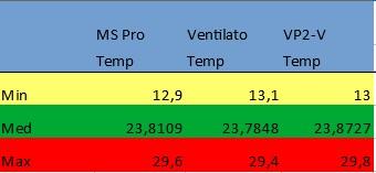 Arriva l'estate: confronto schermi solare-immagine-2020-09-19-203812.jpg