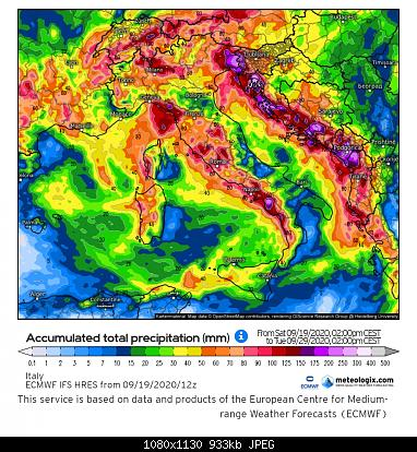 Settembre 2020: analisi e discussioni dei modelli-screenshot_2020-09-19-21-05-25-71.jpg