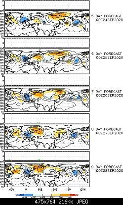 Settembre 2020: analisi e discussioni dei modelli-forecast_2_nh.jpg