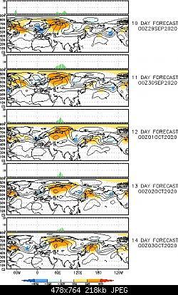 Settembre 2020: analisi e discussioni dei modelli-forecast_3_nh.jpg