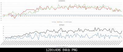 Arriva l'estate: confronto schermi solare-scostamenti-wind-gust-20-09-2020.jpg