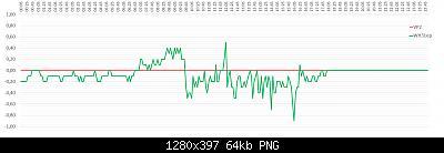 Arriva l'estate: confronto schermi solare-screenshot-135-.jpg
