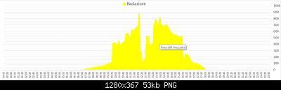 Arriva l'estate: confronto schermi solare-screenshot-133-.jpg