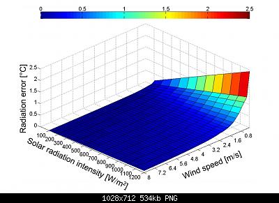 Arriva l'estate: confronto schermi solare-schermata-2020-09-20-11-41-28.png