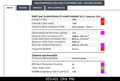 Nowcasting nazionale settembre 2020-firefox_screenshot_2020-09-21t08-39-09.250z.png