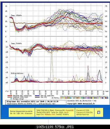 Ottobre e Novembre 2020: analisi e discussione dei modelli autunnali-screenshot_2020-09-25-08-32-25-71.jpg