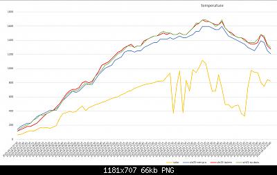 Arriva l'estate: confronto schermi solare-grafici-meteo-25-09-2020.png