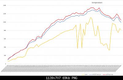 Arriva l'estate: confronto schermi solare-grafici-meteo-25-09-2020-post-2.png