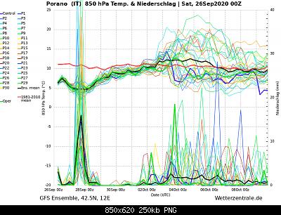 Ottobre e Novembre 2020: analisi e discussione dei modelli autunnali-ens_image-5-.png